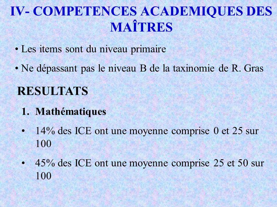 IV- COMPETENCES ACADEMIQUES DES MAÎTRES