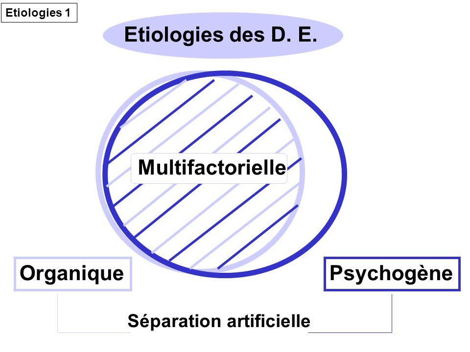 Etiologies des D. E. Psychogène Organique Multifactorielle