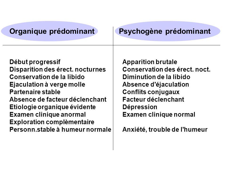 Organique prédominant Psychogène prédominant
