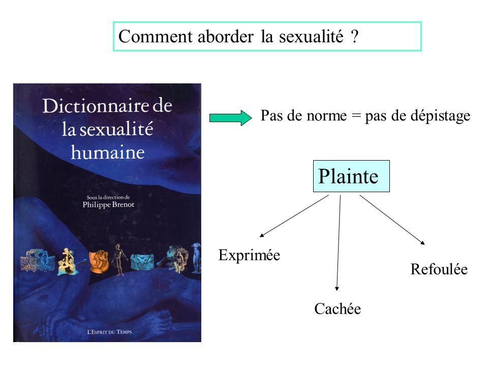 Plainte Comment aborder la sexualité Pas de norme = pas de dépistage