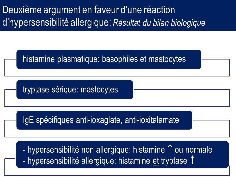 Deuxième argument en faveur d une réaction d hypersensibilité allergique: Résultat du bilan biologique