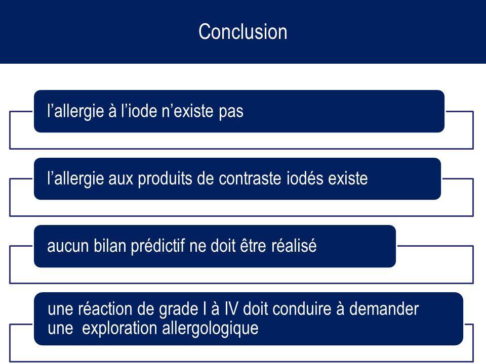 Conclusion l'allergie à l'iode n'existe pas. l'allergie aux produits de contraste iodés existe. aucun bilan prédictif ne doit être réalisé.
