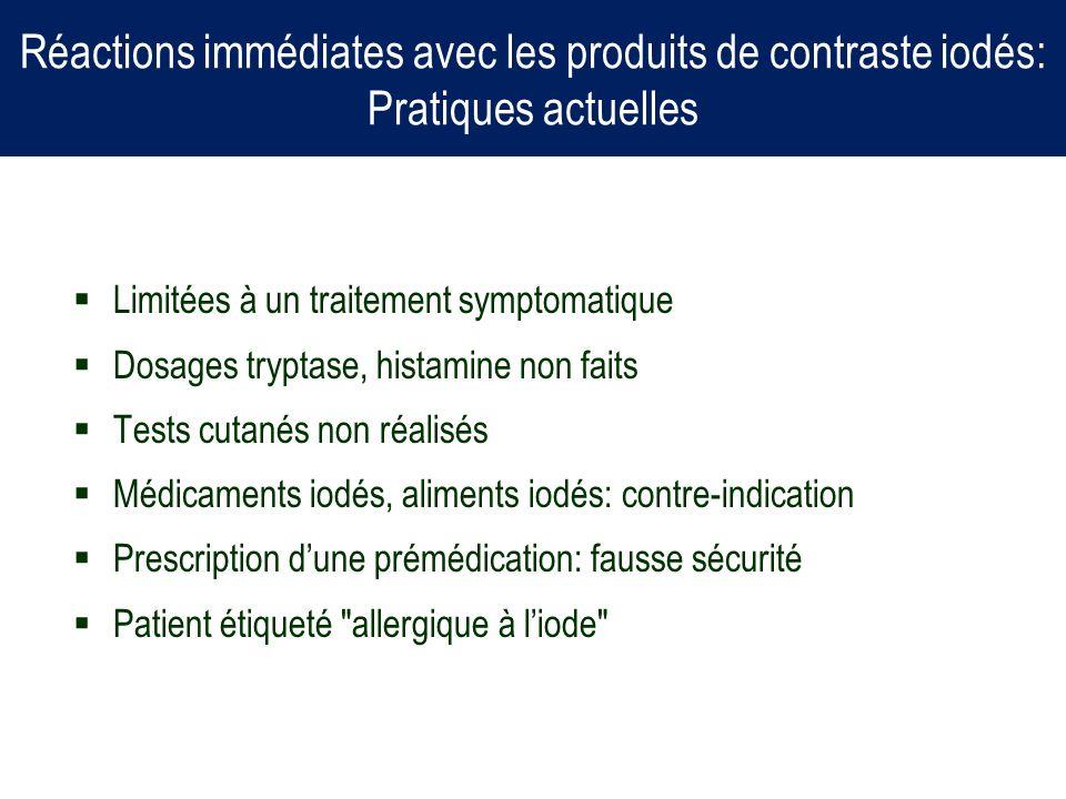 Réactions immédiates avec les produits de contraste iodés: Pratiques actuelles