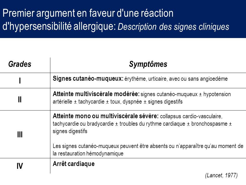 Premier argument en faveur d une réaction d hypersensibilité allergique: Description des signes cliniques