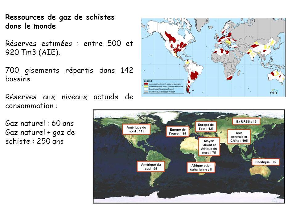 Ressources de gaz de schistes dans le monde