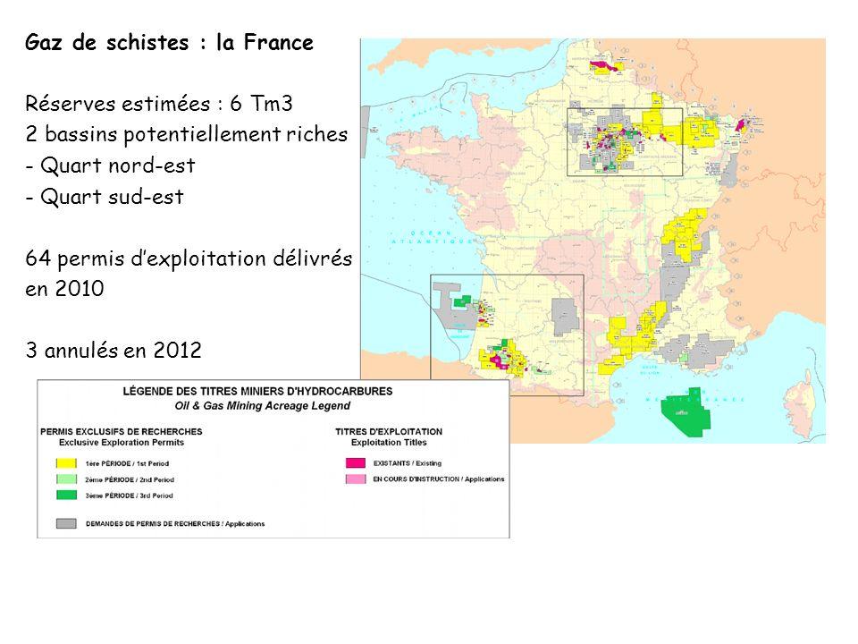 Gaz de schistes : la France Réserves estimées : 6 Tm3 2 bassins potentiellement riches - Quart nord-est - Quart sud-est 64 permis d'exploitation délivrés en 2010 3 annulés en 2012