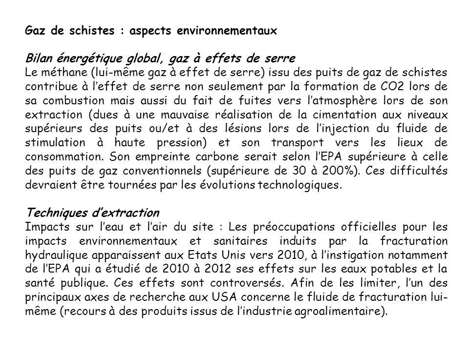 Gaz de schistes : aspects environnementaux
