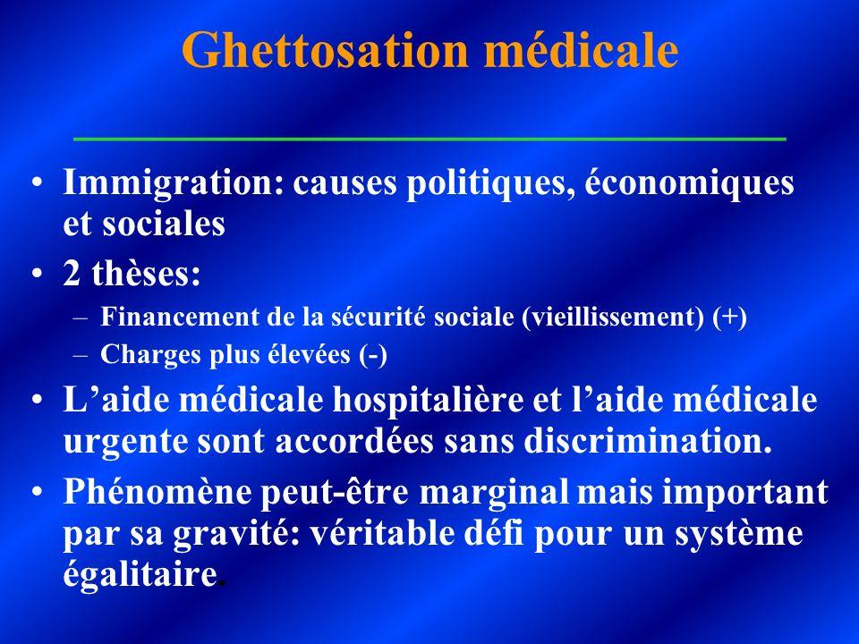 Ghettosation médicale ___________________________