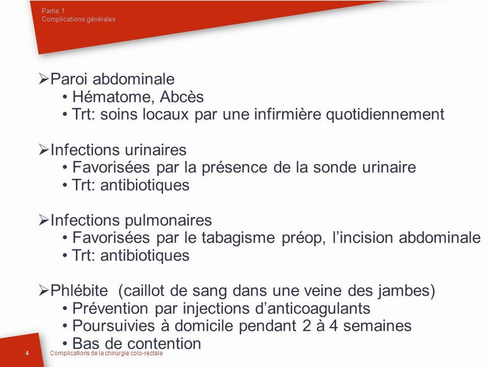 Partie 1 Complications générales