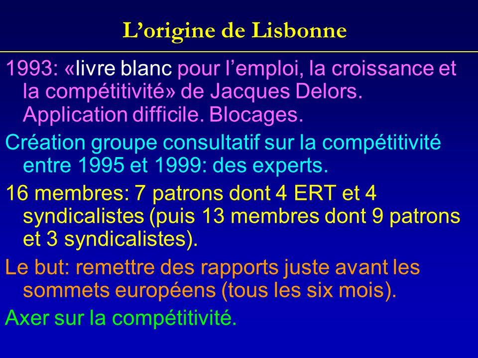 L'origine de Lisbonne 1993: «livre blanc pour l'emploi, la croissance et la compétitivité» de Jacques Delors. Application difficile. Blocages.