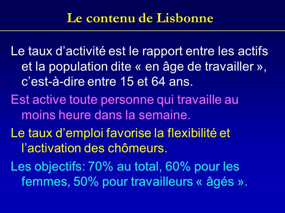 Le contenu de Lisbonne