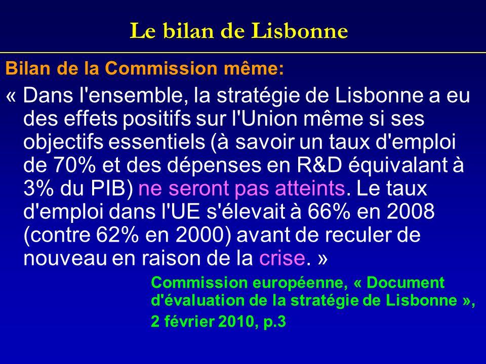 Le bilan de Lisbonne Bilan de la Commission même: