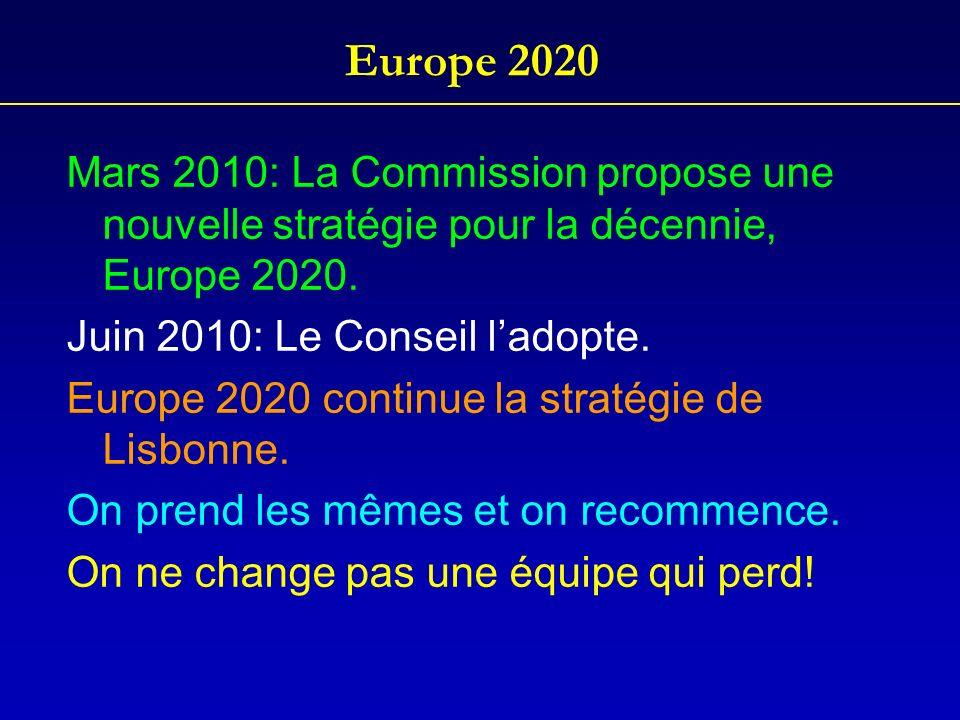 Europe 2020 Mars 2010: La Commission propose une nouvelle stratégie pour la décennie, Europe 2020. Juin 2010: Le Conseil l'adopte.