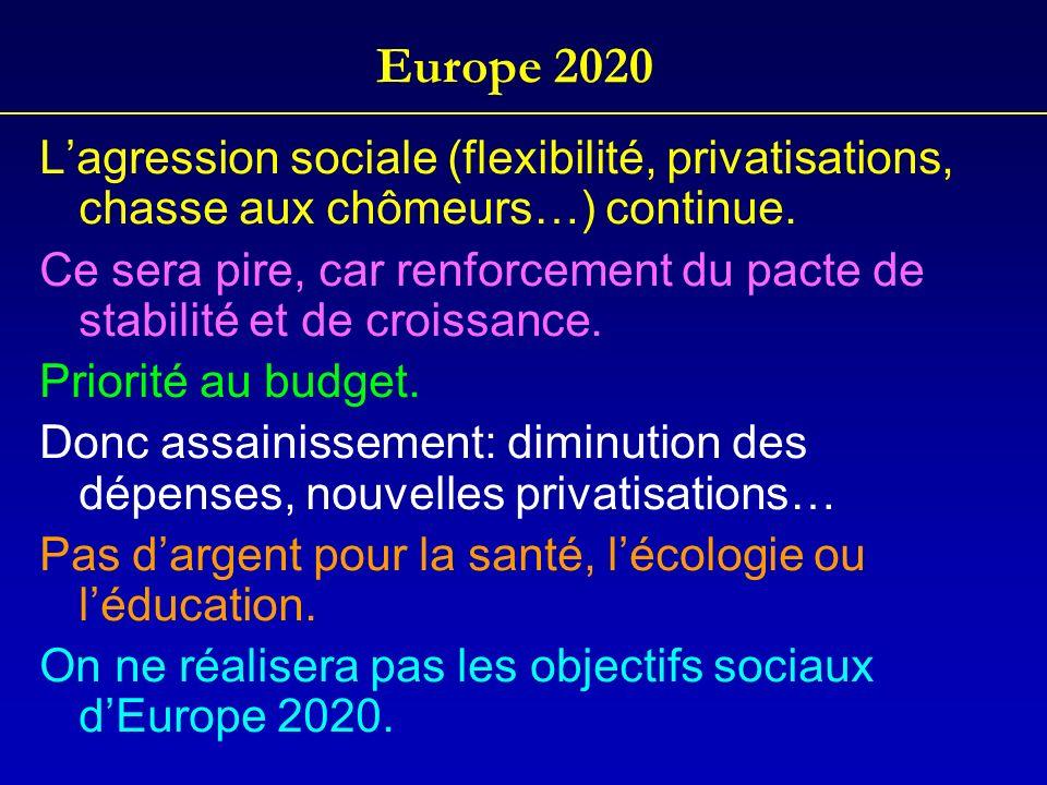 Europe 2020L'agression sociale (flexibilité, privatisations, chasse aux chômeurs…) continue.