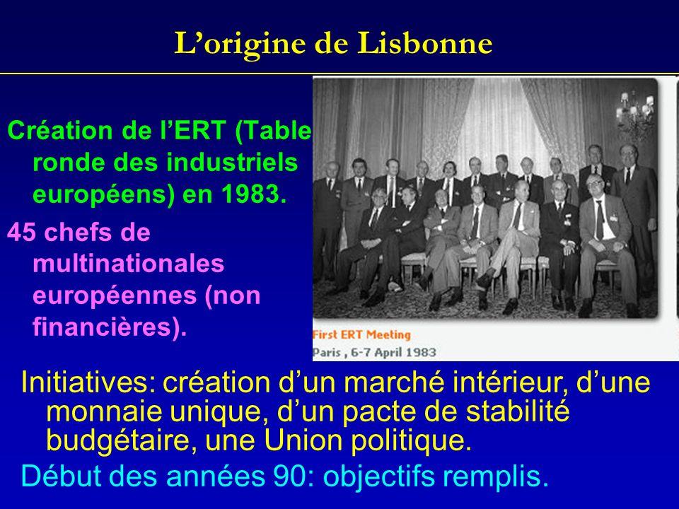 L'origine de Lisbonne Création de l'ERT (Table ronde des industriels européens) en 1983. 45 chefs de multinationales européennes (non financières).