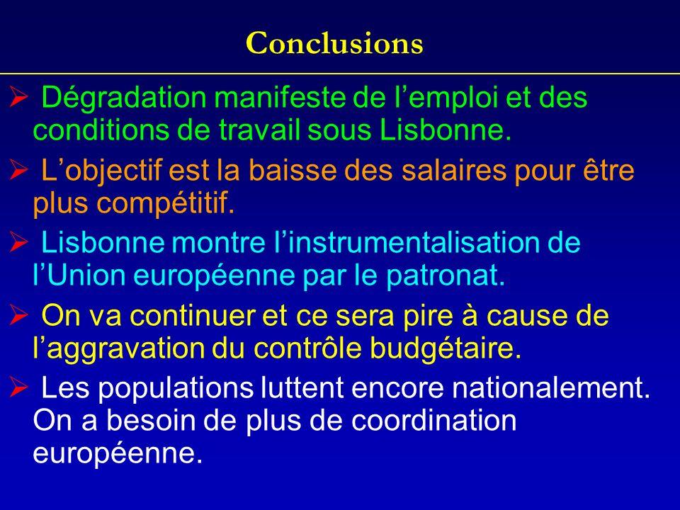 Conclusions Dégradation manifeste de l'emploi et des conditions de travail sous Lisbonne.