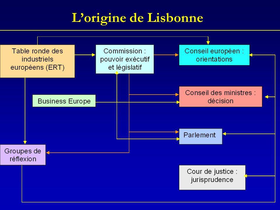 L'origine de Lisbonne