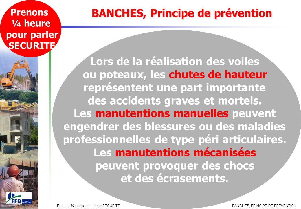 BANCHES, Principe de prévention