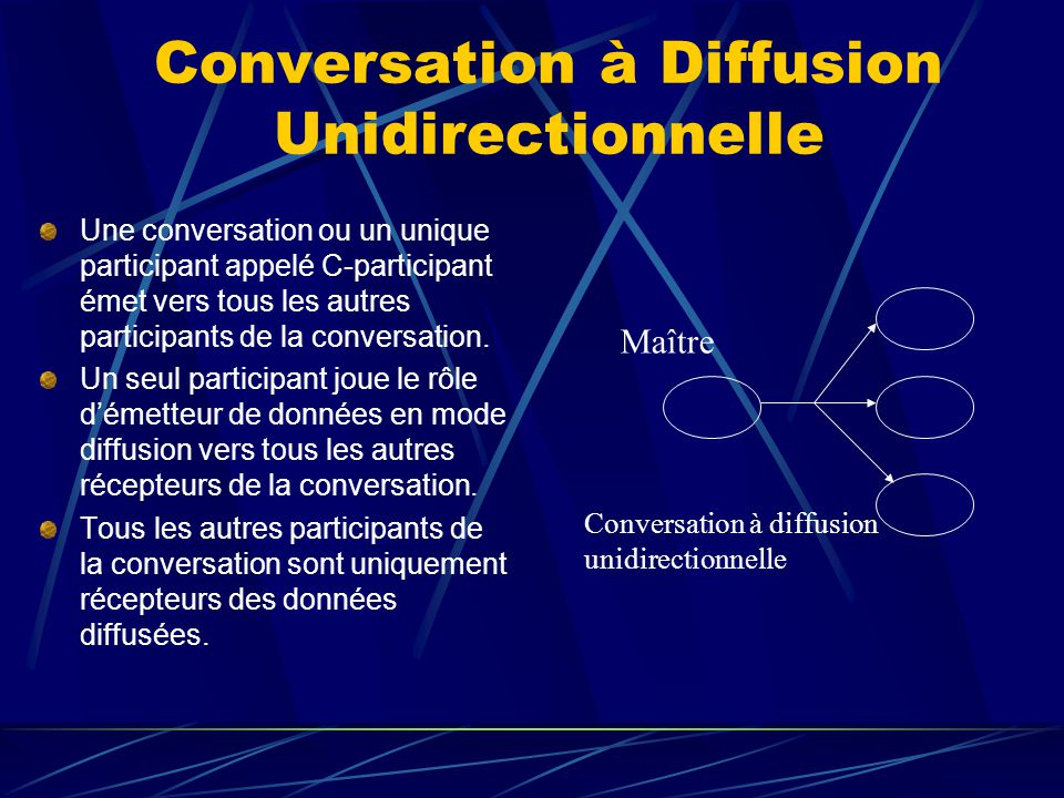 Conversation à Diffusion Unidirectionnelle