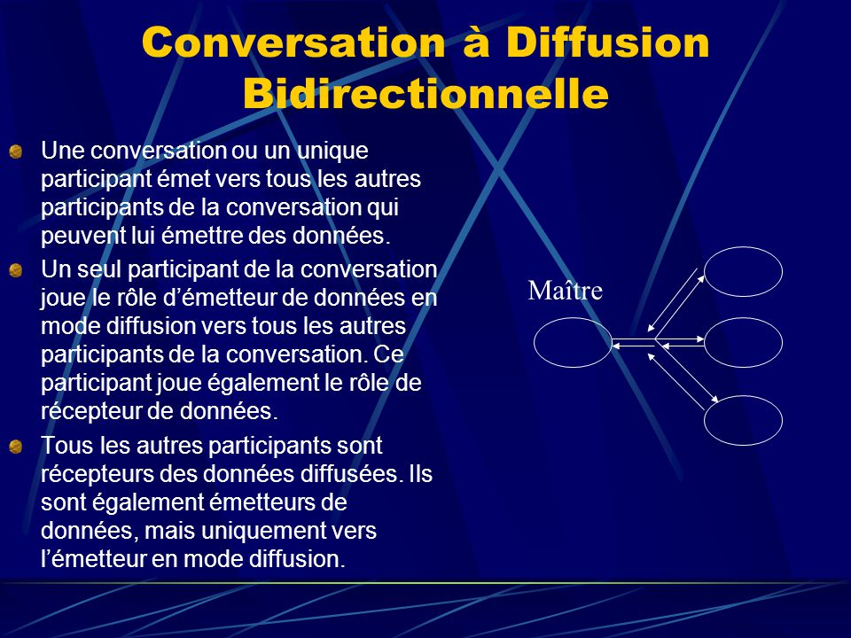 Conversation à Diffusion Bidirectionnelle