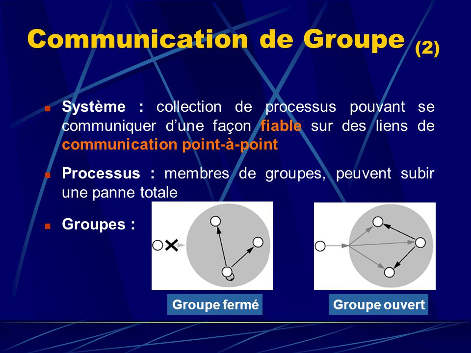 Communication de Groupe (2)