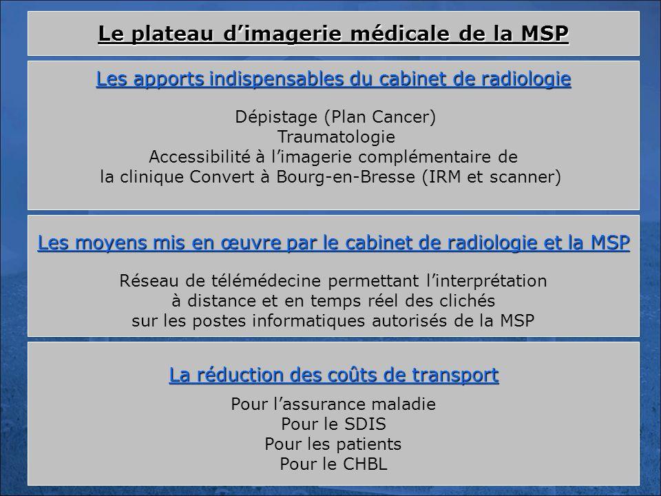 2 me colloque national des maisons et p les de sant ppt - Cabinet radiologie belleville sur saone ...