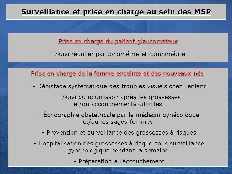 Surveillance et prise en charge au sein des MSP