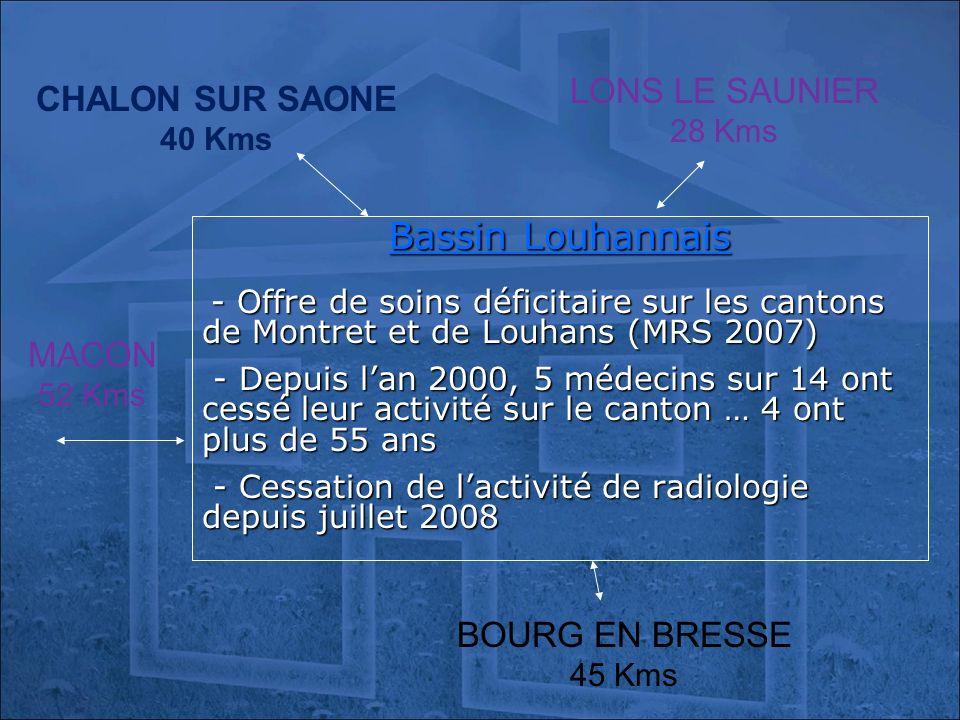 Bassin Louhannais LONS LE SAUNIER CHALON SUR SAONE MACON