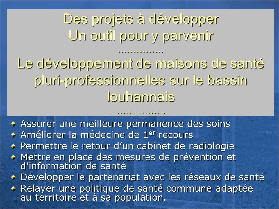 Des projets à développer Un outil pour y parvenir …………… Le développement de maisons de santé pluri-professionnelles sur le bassin louhannais …………….