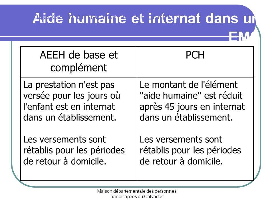 Aide humaine et internat dans un EMS