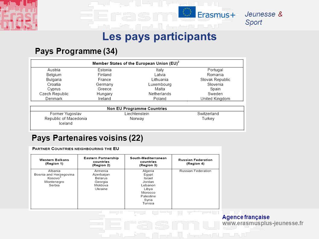Les pays participants Pays Programme (34)
