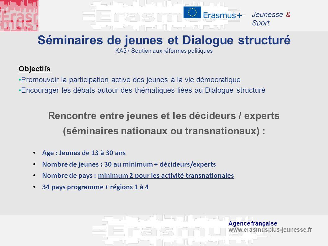 Séminaires de jeunes et Dialogue structuré