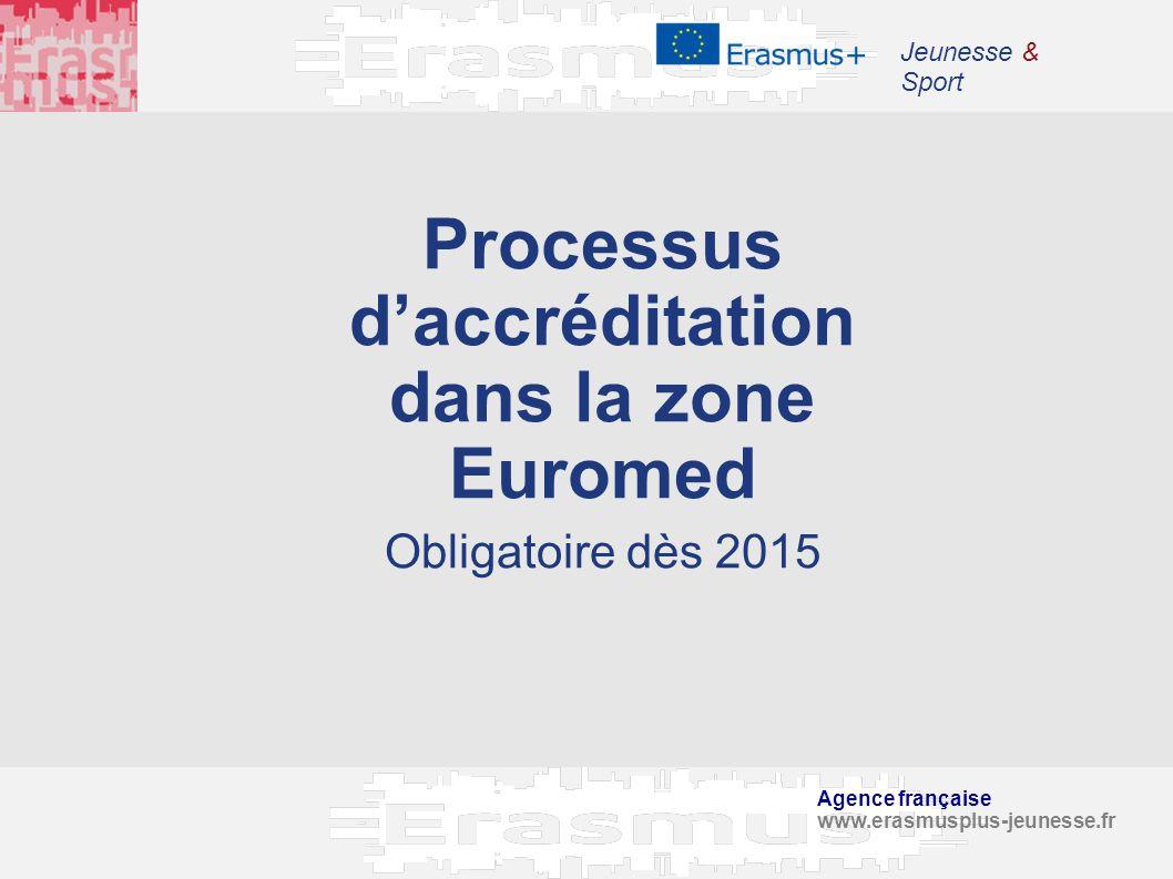 Processus d'accréditation dans la zone Euromed