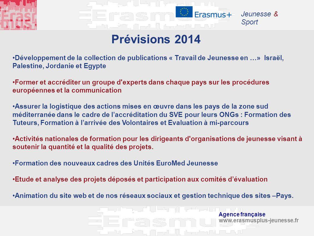 Prévisions 2014 Jeunesse & Sport
