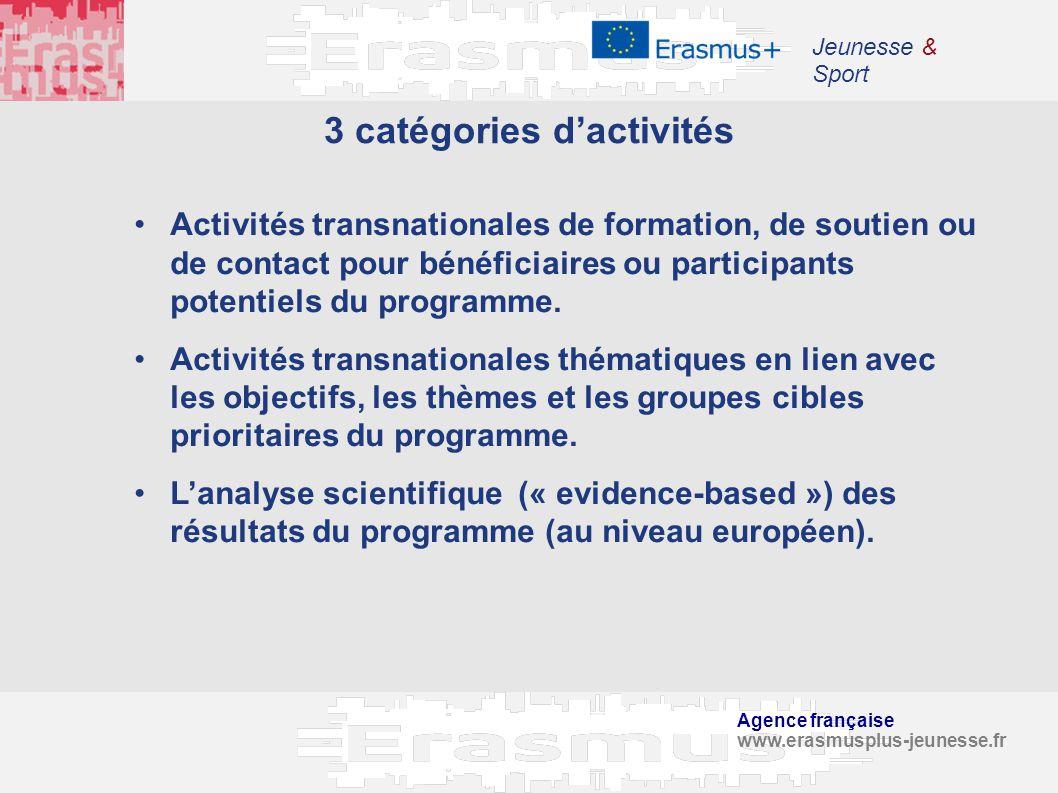3 catégories d'activités