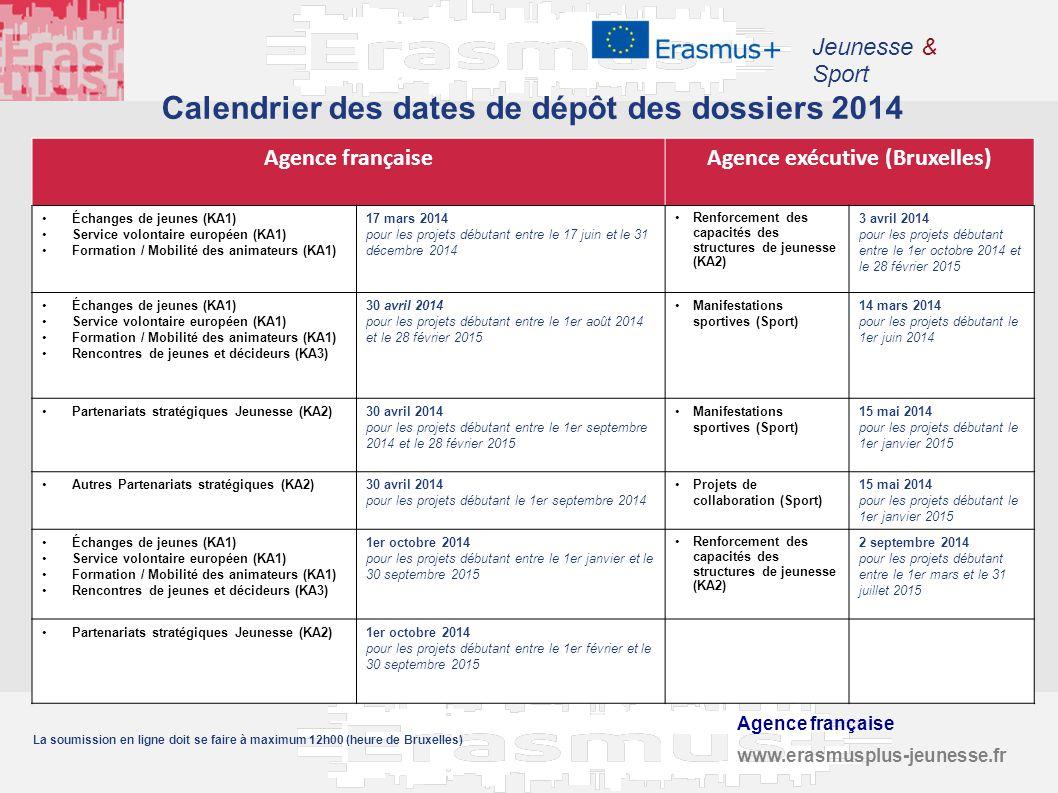 Calendrier des dates de dépôt des dossiers 2014