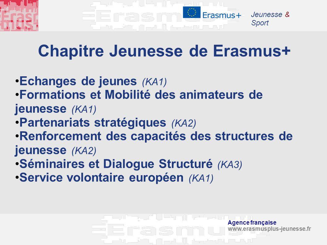 Chapitre Jeunesse de Erasmus+