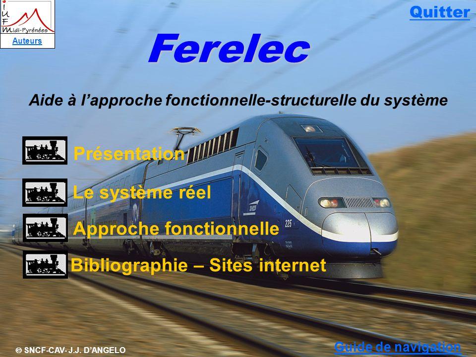 Ferelec Présentation Le système réel Approche fonctionnelle