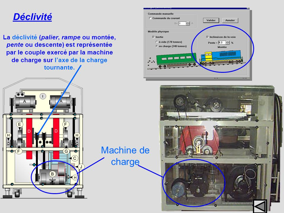 Déclivité Machine de charge