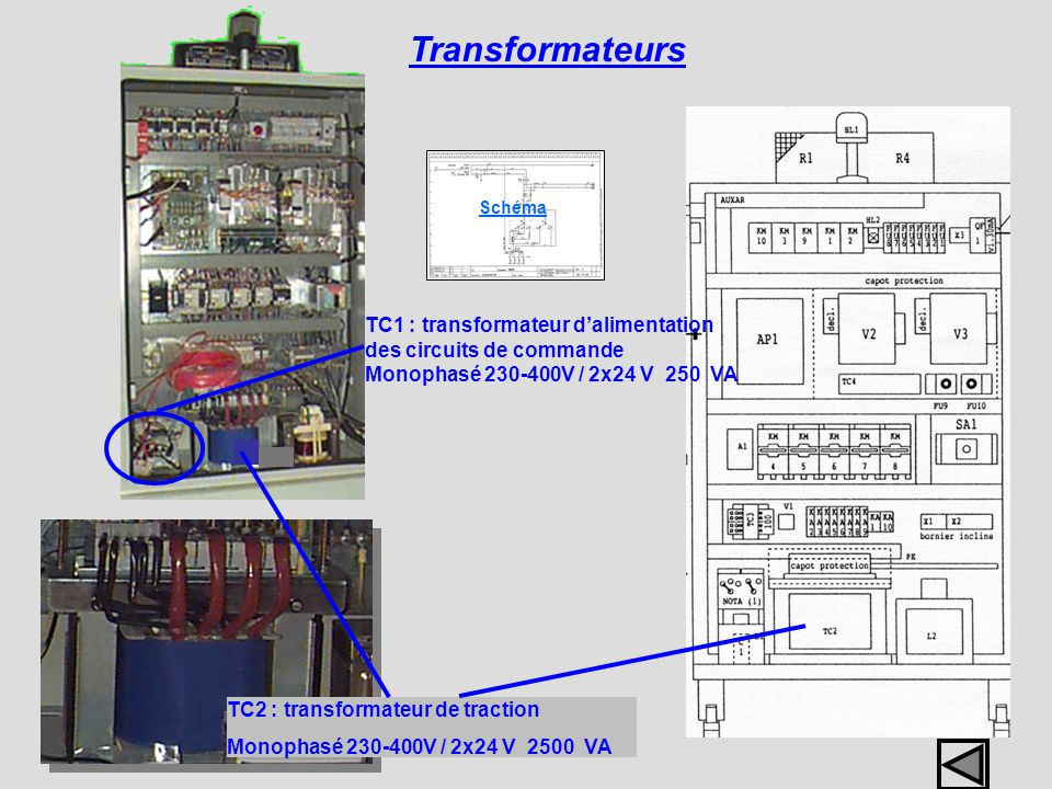 Transformateurs Schéma. TC1 : transformateur d'alimentation des circuits de commande Monophasé 230-400V / 2x24 V 250 VA.