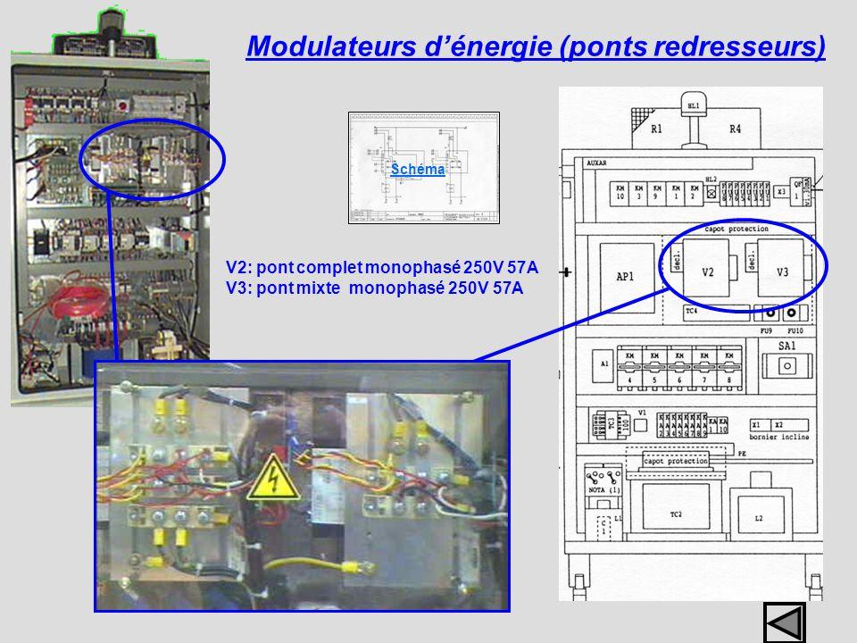 Modulateurs d'énergie (ponts redresseurs)