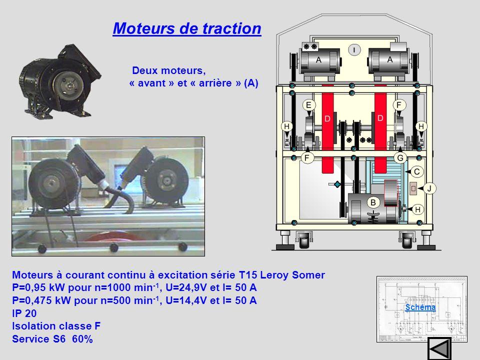 Moteurs de traction Deux moteurs, « avant » et « arrière » (A)