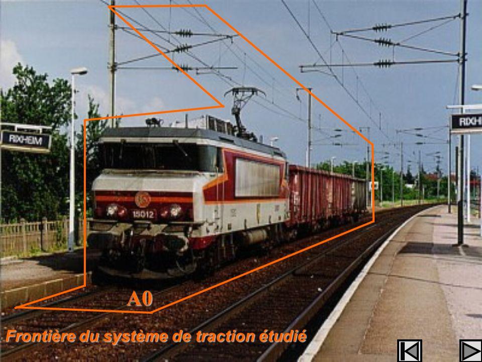 A0 Frontière du système de traction étudié