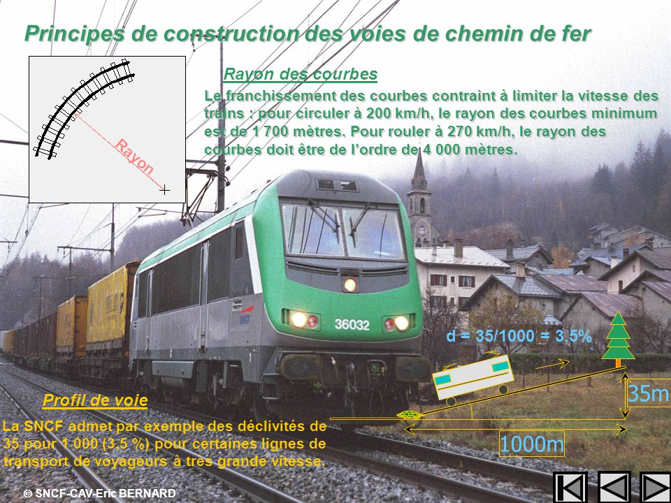  SNCF-CAV-Eric BERNARD