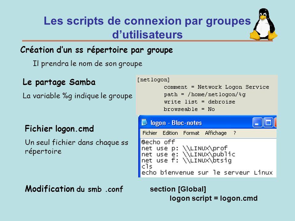 Les scripts de connexion par groupes d'utilisateurs
