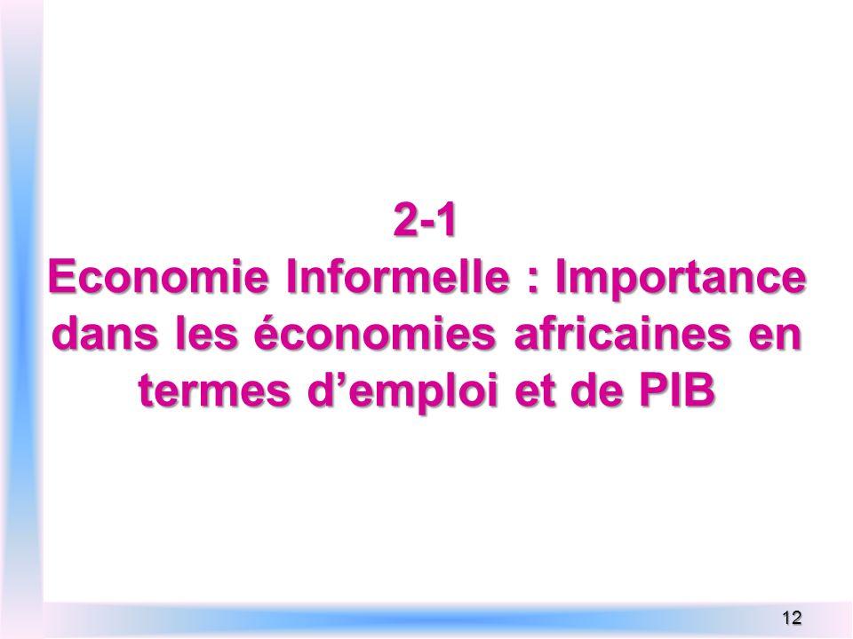 2-1 Economie Informelle : Importance dans les économies africaines en termes d'emploi et de PIB