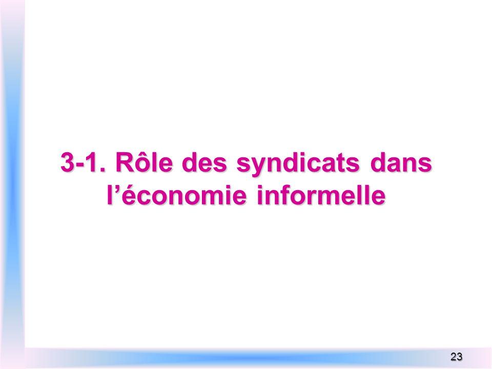 3-1. Rôle des syndicats dans l'économie informelle