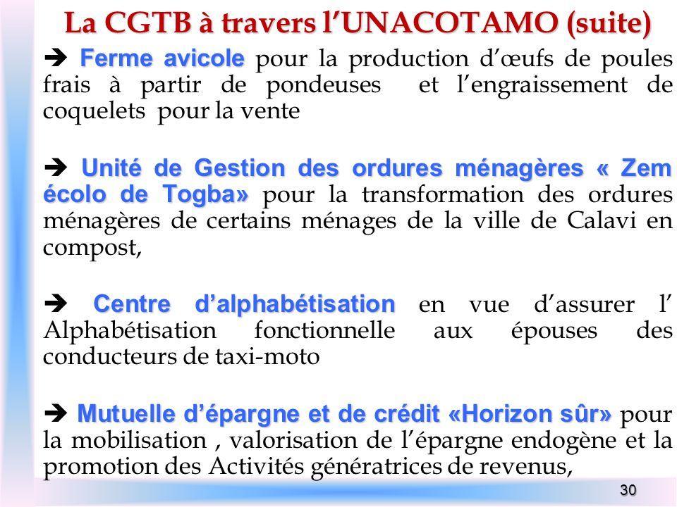 La CGTB à travers l'UNACOTAMO (suite)