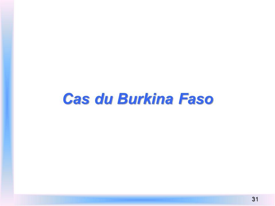 Cas du Burkina Faso
