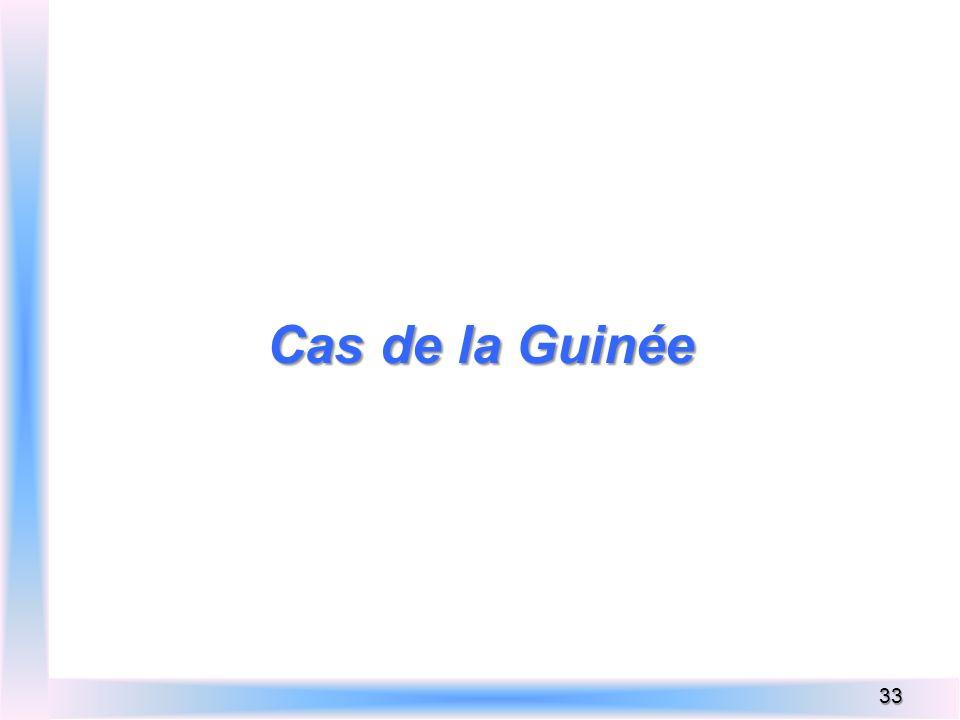 Cas de la Guinée